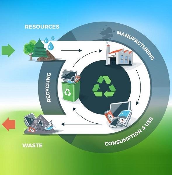 Prevenzione ambientale Milano